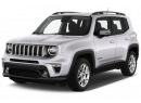 Leasing Jeep Renegade
